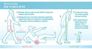 Diagram of How to walk on ice properly