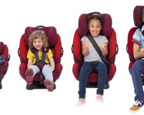 Stages of Car Seats
