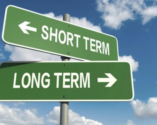 Two Road signs, Short Term and Long Term